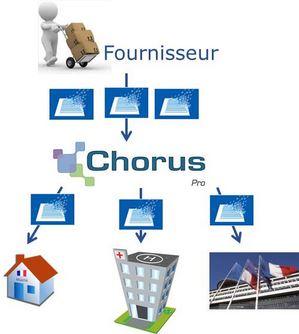 Schema Chorus